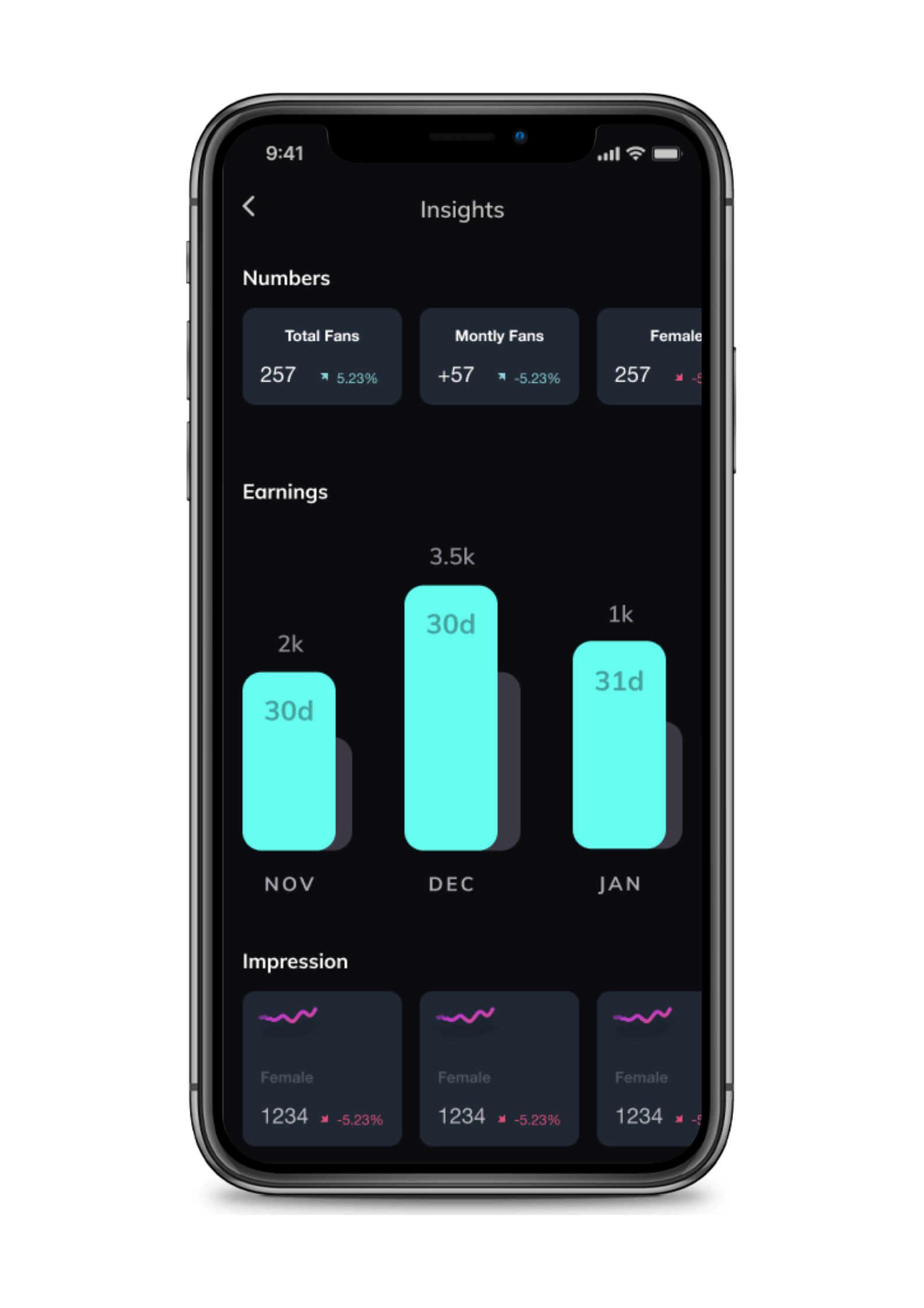The Backstage App Earnings Insights
